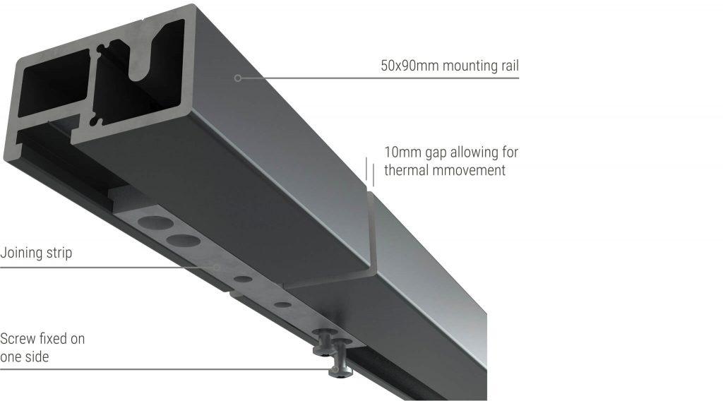 Sculptform Facade Blade rail mounting strip
