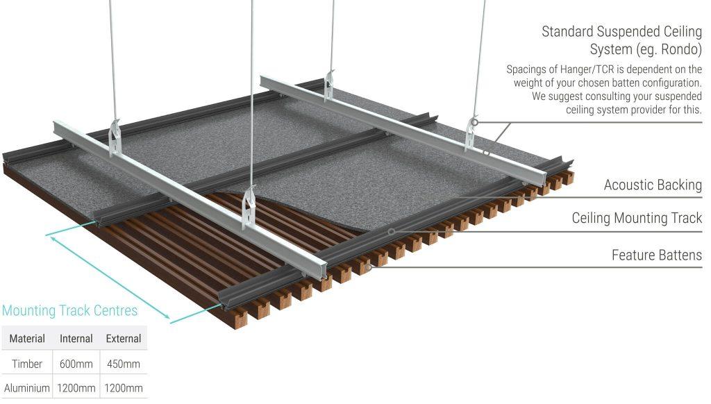 Sculptform - suspended ceiling