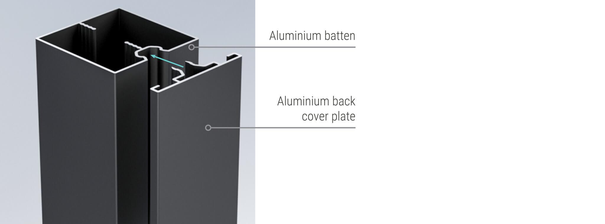 Click-on Battens Aluminium back cover plate
