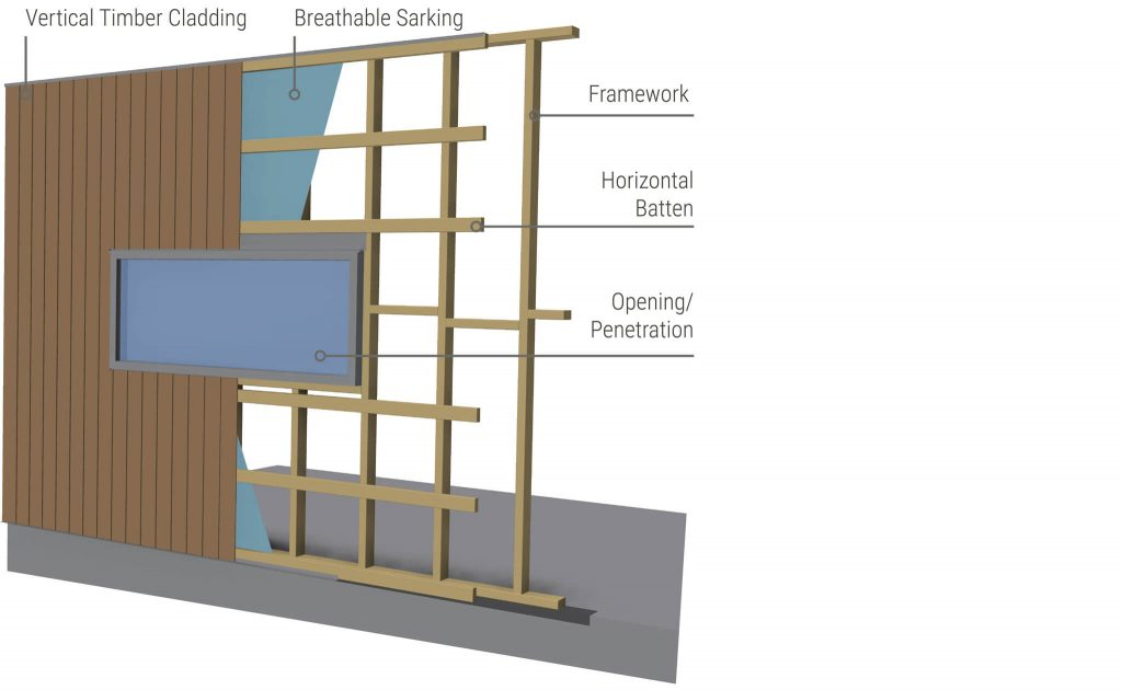Tongue and groove cladding applications sculptform - Tongue and groove interior cladding ...