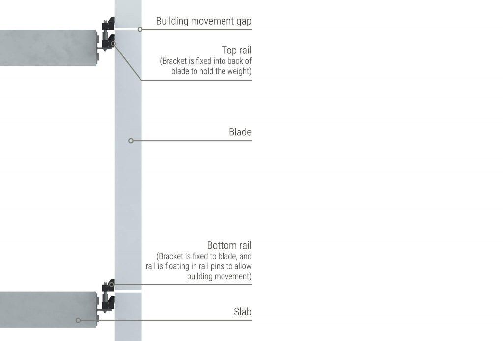 Sculptform Facade Blade mounting option