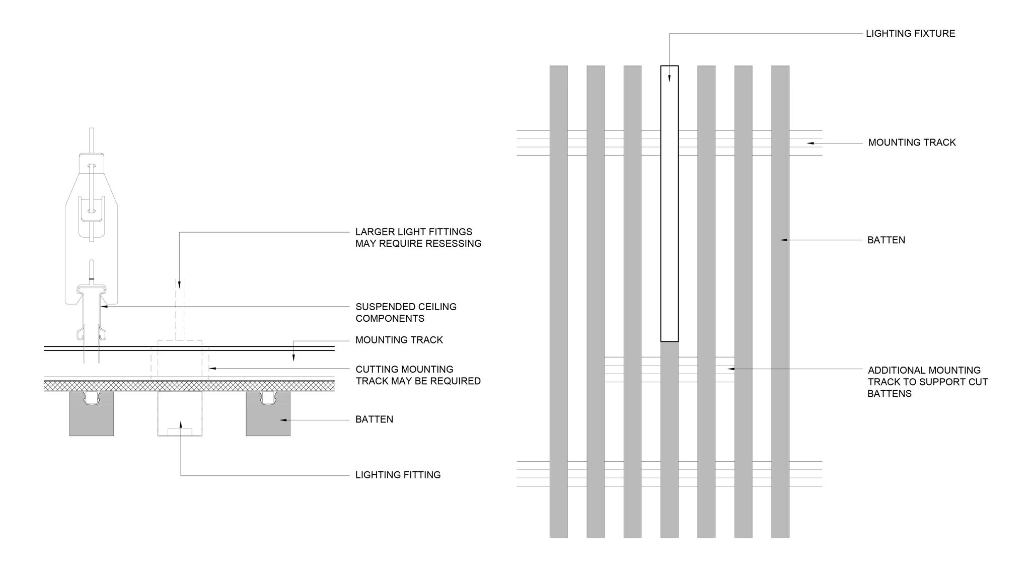 Sculptform Linear light detail